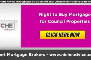 Right to Buy Mortgage in New Addington Surrey