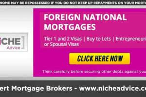 Rules for Foreign National Mortgage Applicants