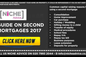 Guide to Second Mortgage products